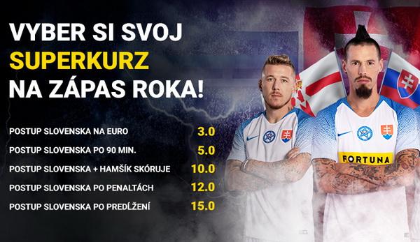 Využi SUPERKURZ a stav si postup Slovenska na EURO