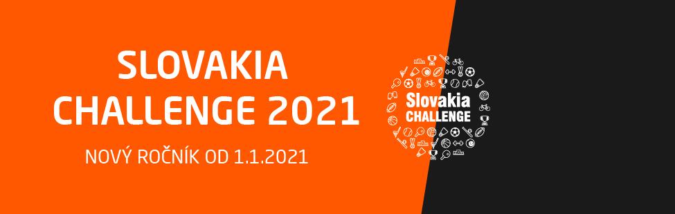 Obľúbená SLOVAKIA CHALLENGE 2021