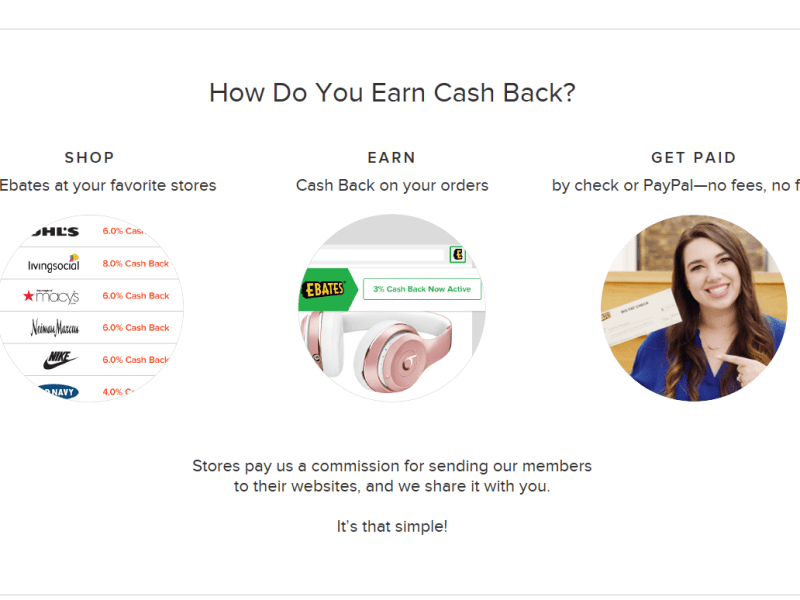Earning Extra Money with Ebates!