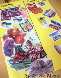 Food and nutrition theme activities for preschoolers also how to teach healthy eating with  preschool rh stayathomeeducator