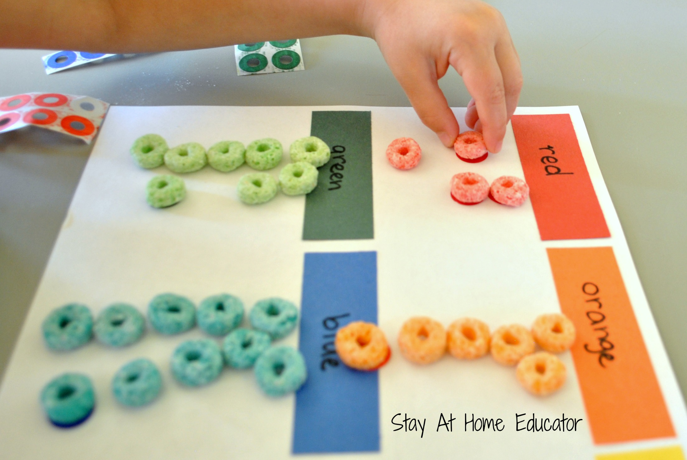 Sorting O Shaped Cereal In Preschool Math And Fine Motor Activity