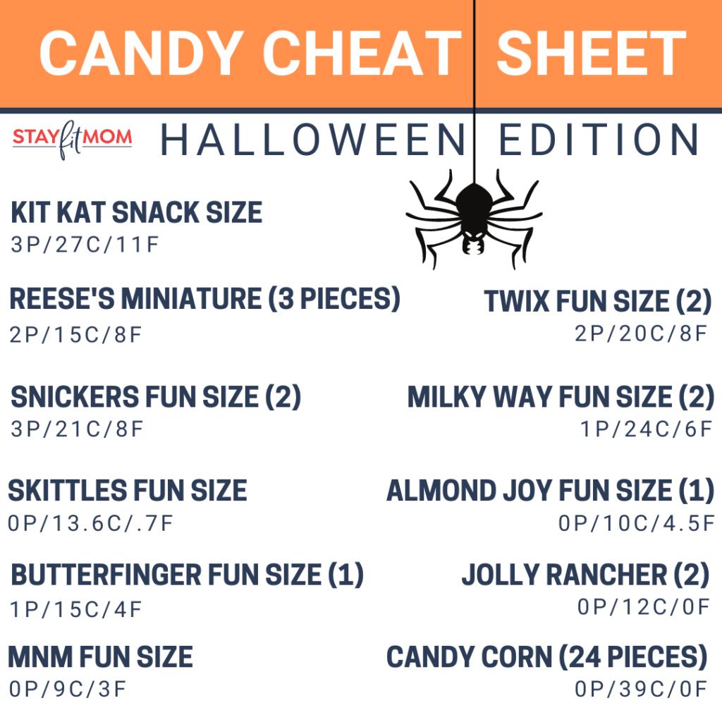 Halloween candy macro cheat sheet #halloweencandy #macrodiet #macros #stayfitmom