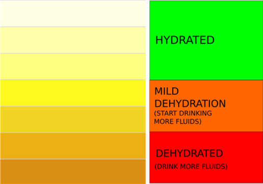 urine-colour-table