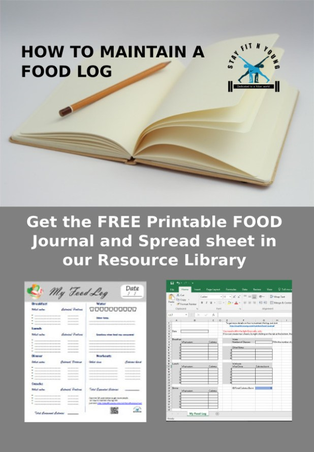 FREE Food Log | Food Journal | Learn how to start and maintain