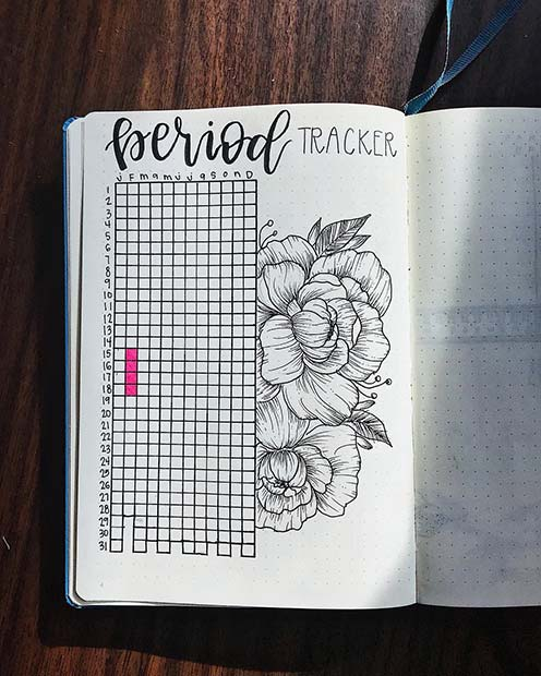 Period Tracker Spread for Bullet Journal