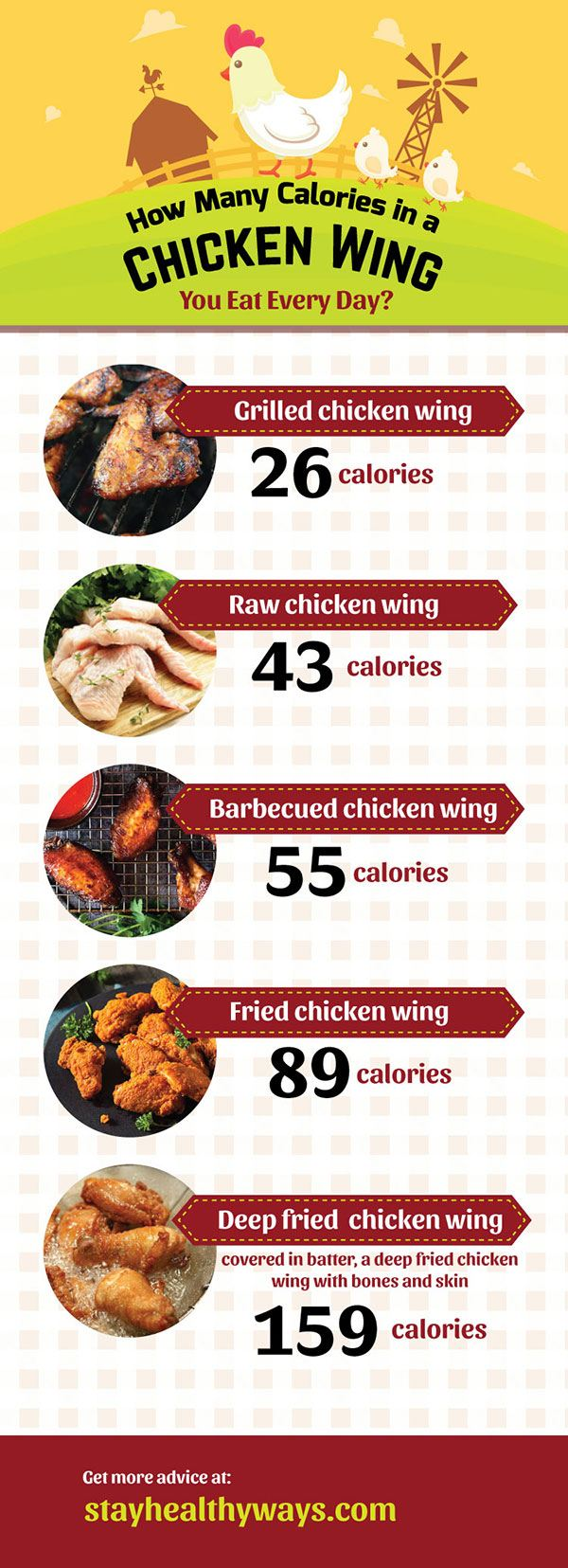 grilled chicken wings calories