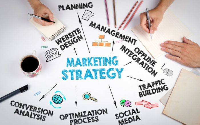 Marketing and Sales Channels