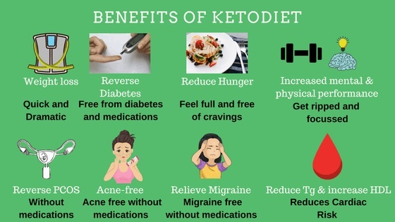 benefits of keto diet for weight loss