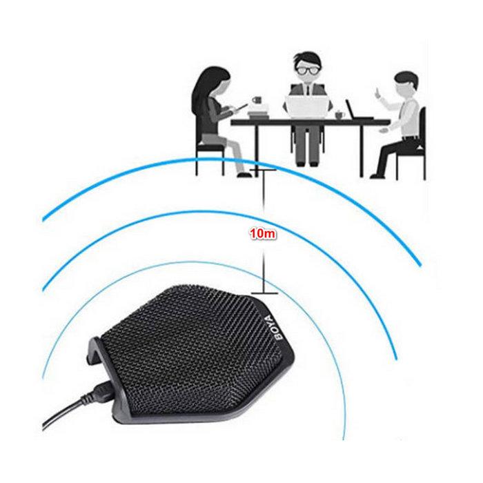 bán kính thu âm của thiết bị định vị nghe lén