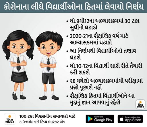 Student good News For All Time super News