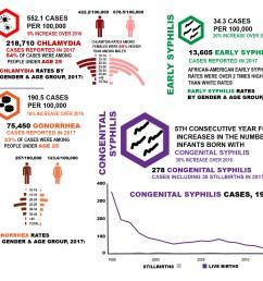 hiv aids basic information  [ 2287 x 1537 Pixel ]