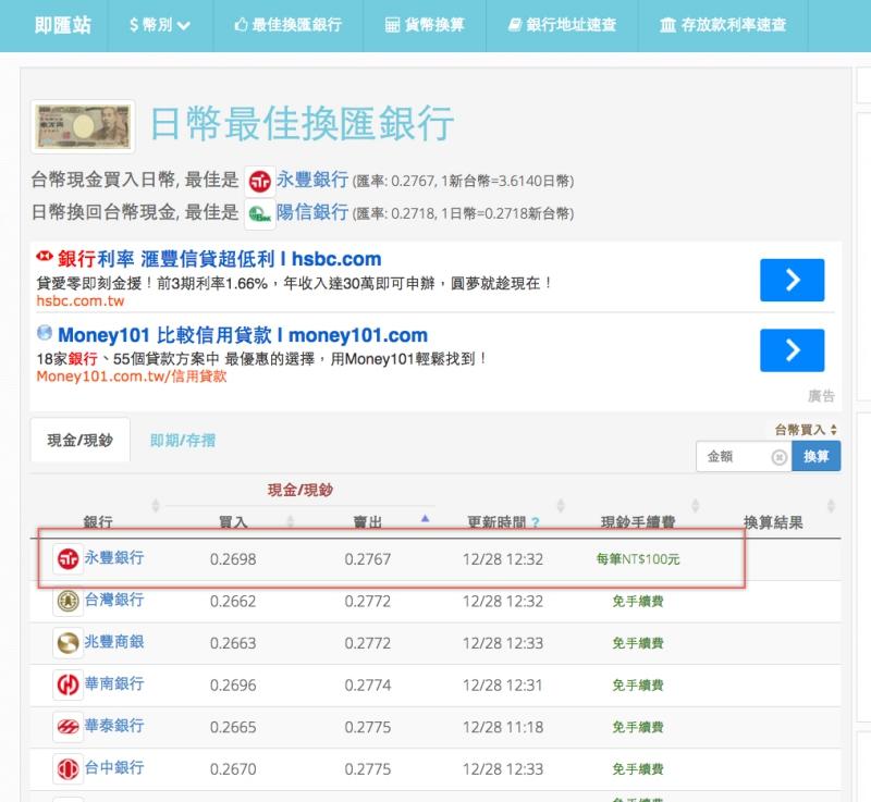 即時匯率查詢網站 - 一眼找出臺幣對外幣最佳匯率的銀行 - 就是教不落