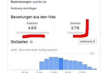 Google Bewertungen_4