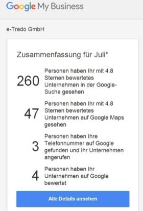 e-Trado_Google_Statistiken