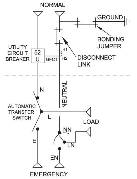 Asco 300SE Non-Auto Transfer Switch (3Ph, 1200A