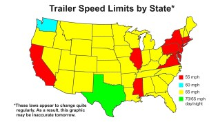 I don't know if many states enforce speed limits on small trailers. It's good to know the law...