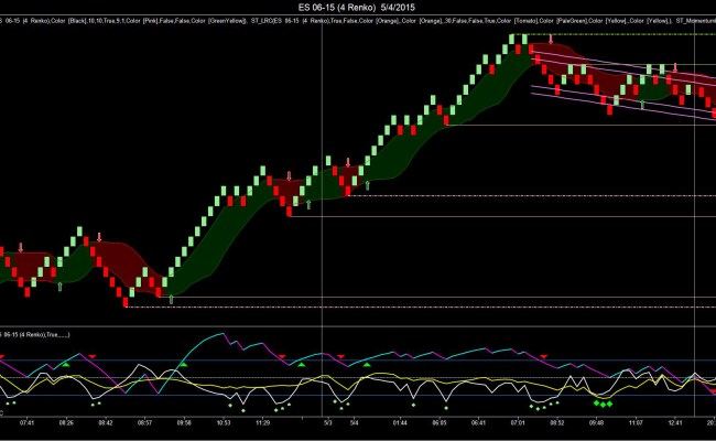 If It S Not Fractal It S Fragile Stealth Traders