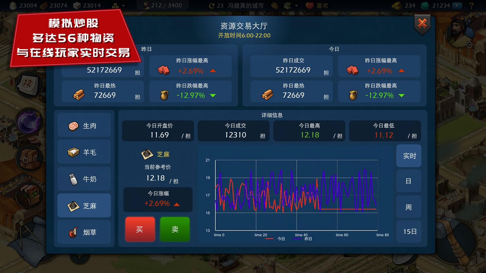 Steam 社群 :: 群組 :: 模擬帝國 Sim Empire