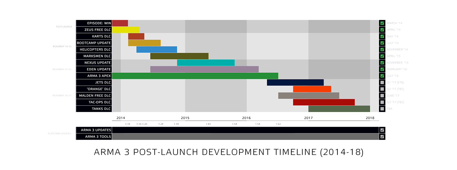 hight resolution of arma 3 s creative director jay crowe the creation of a new roadmap always represents a splendid opportunity to reflect upon our past efforts and think