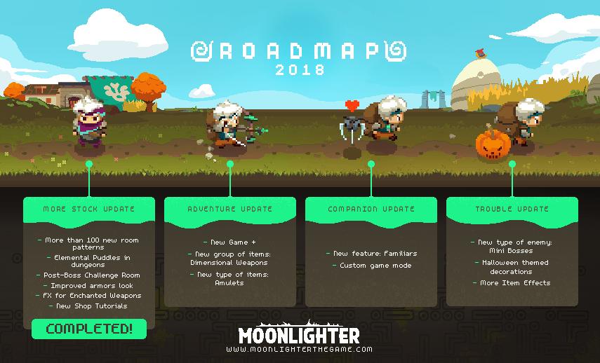 Steam :: Moonlighter :: Moonlighter - Update 1.7 | More Stock Update