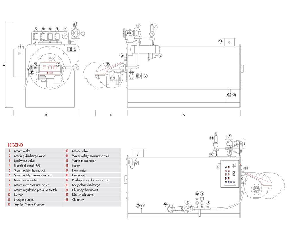 hight resolution of omg horisontaalne aurugeneraator joonis