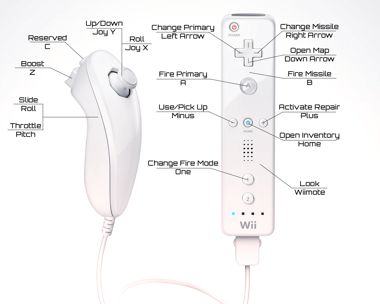 Steam Community :: Guide :: Wiimote-Nunchuk Control Guide