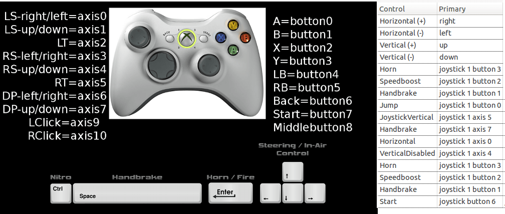Steam Community Guide Xbox Controller Layout For