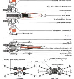 steam x wing vs tie fighter starfighter s guide  [ 955 x 1200 Pixel ]