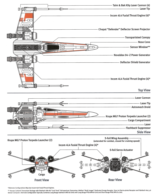 small resolution of  steam x wing vs tie fighter starfighter s guide