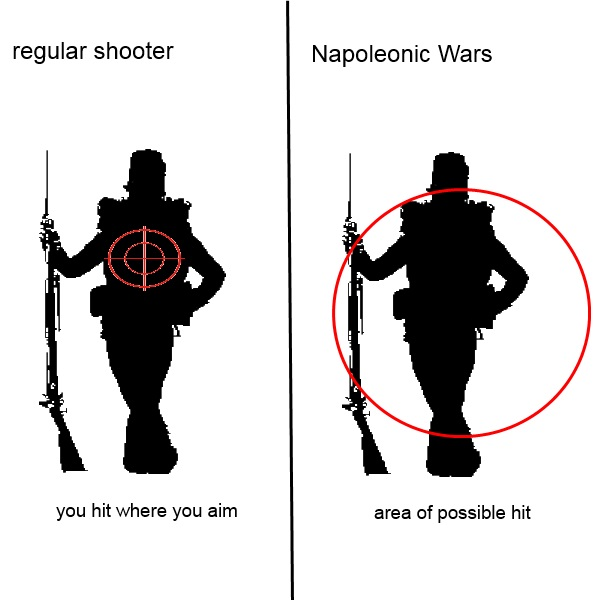 Steam Community :: Guide :: The Real Napoleonic Wars