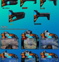 thanks to steam user loomynartylenny for finding the smg stocks info below it was found in the video  [ 1000 x 4710 Pixel ]