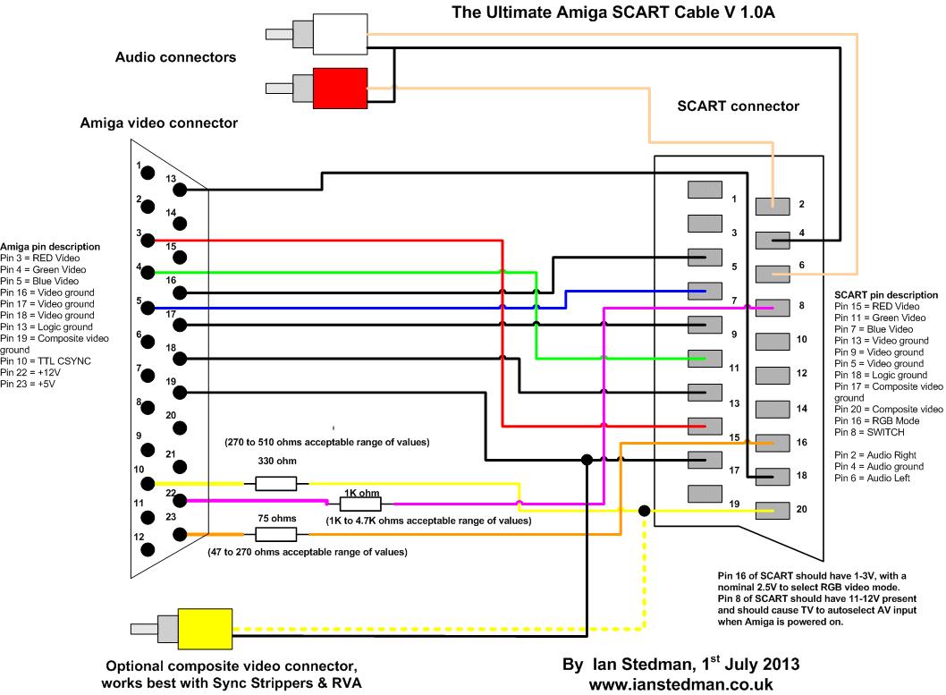 Geo Wiring Diagram Symbols Sh 233 Mas Et Astuces Steel Alive Fr