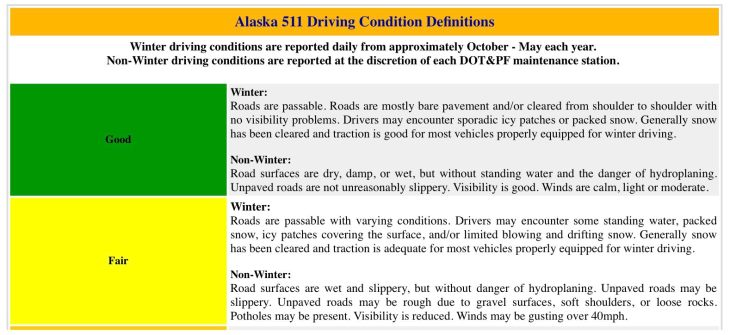 Road Conditions defined