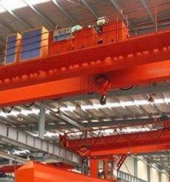 workshop overhead crane [ 1280 x 720 Pixel ]