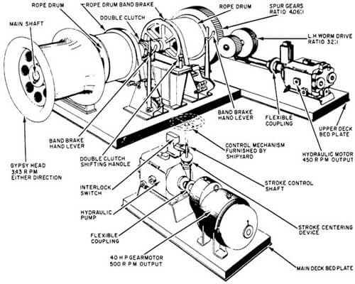 Ramsey Pro 9000 Winch Wiring Diagram