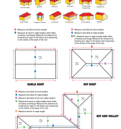 how to order a roof [ 960 x 1388 Pixel ]