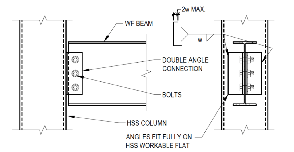 Wide-Flange Beam to HSS Column Shear Connections and