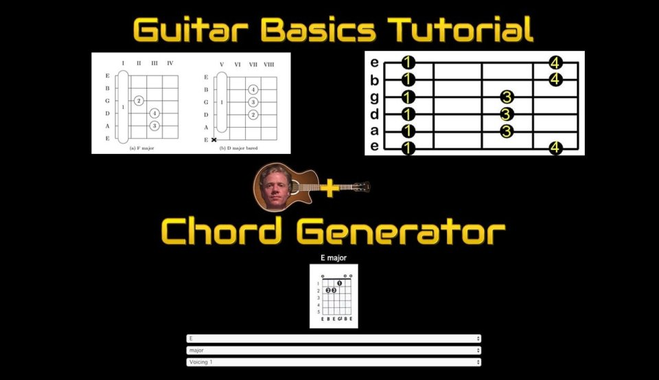 Guitar Lesson Top 10 Basics Tutorial to Learn the Correct way in ...