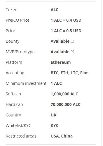 aligatocoin token details.png