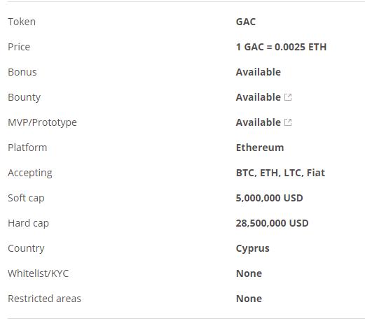 cryptohit token details.png