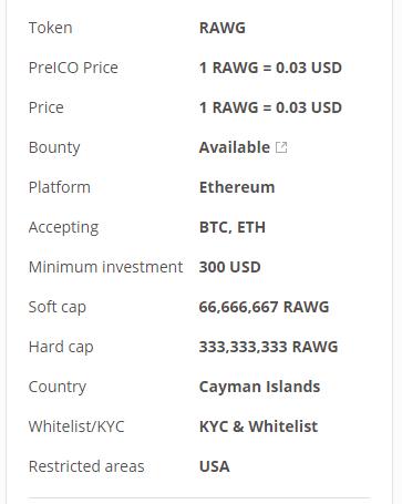 Rawg games token details.png