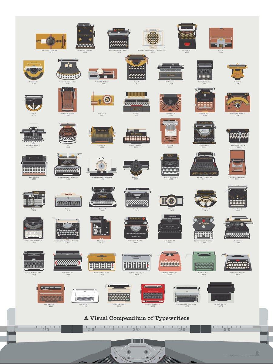 P-Typewriters_Zoom.jpg