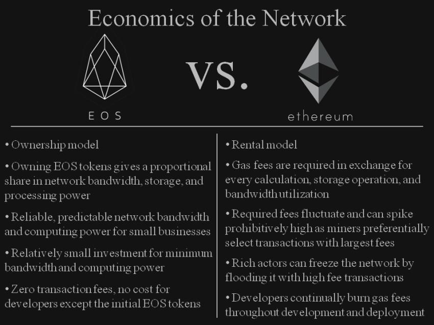 网络经济.png
