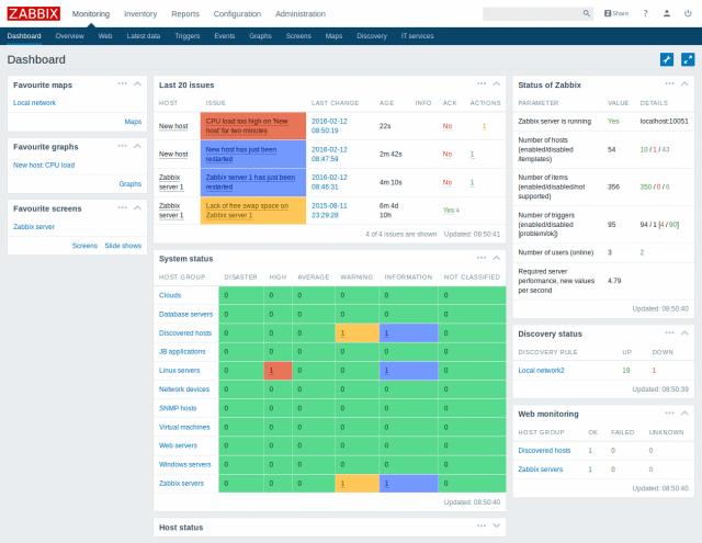 zabbix-monitoring-tools.png