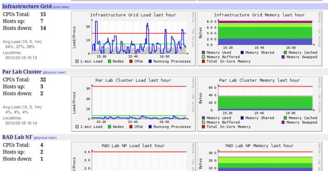 Gangla-monitoring-tool.png