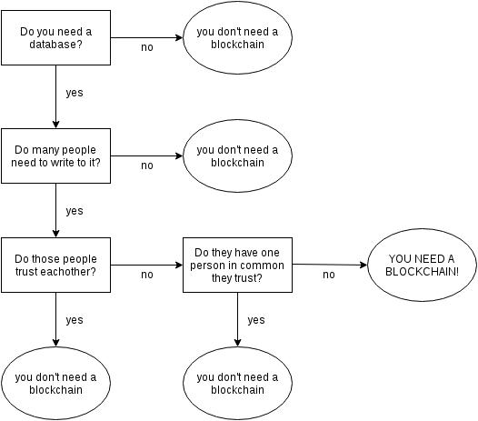 crypto, blockchain, cryptocurrency, litecoin, eos, bitcoin, ethereum, altcoins,