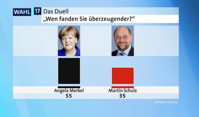 (Screenshot: tagesschau.de)