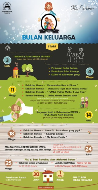 Infographic for KP Pernias + email newsletter ver