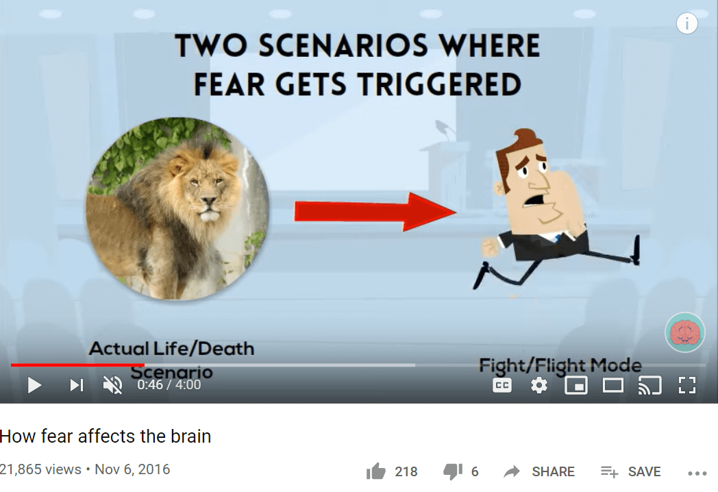 how fear affects the brain