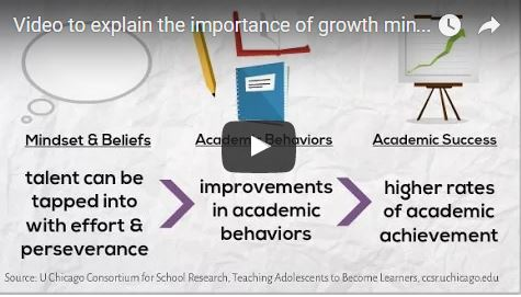 the importance of growth mindset and SEL for teachers